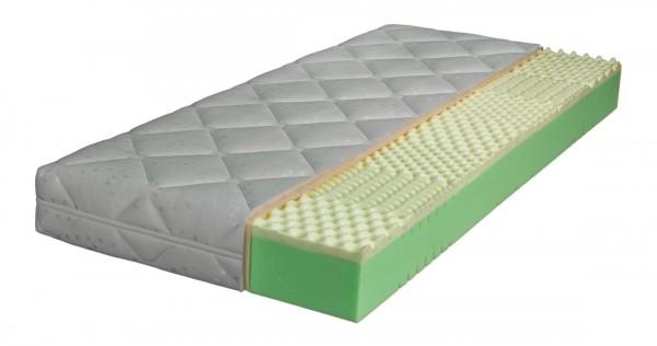 Premium XL Comfort 7-Zonen-Visco-Conturschaum Gesamthöhe ca. 19cm